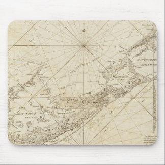 Las islas de Bermudas o del verano Mouse Pad