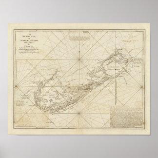 Las islas de Bermudas o del verano Póster
