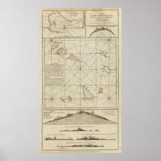 Las islas de Verd del cabo Póster