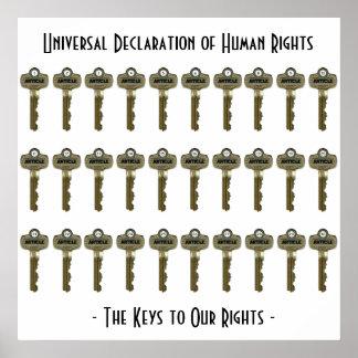 Las llaves a las nuestras derechas poster