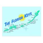 Las llaves de la Florida trazan el ejemplo retro