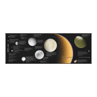Las lunas del titán Mimas de Saturn Enceladus Teth Impresión En Lienzo
