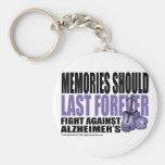Las memorias deben durar para siempre llavero