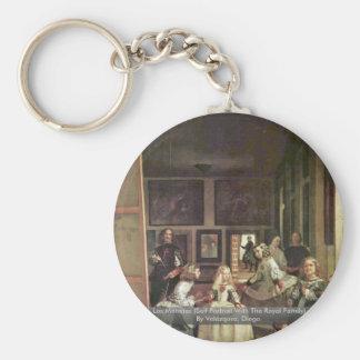 Las Meninas (autorretrato con la familia real) Llavero Redondo Tipo Pin