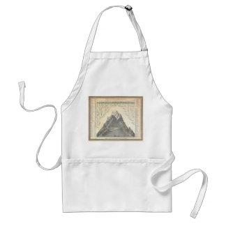 Las montañas 1850 del mundo comparativo de la cart delantales