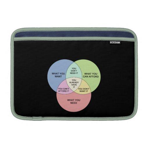 Las necesidades contra quieren funda  MacBook