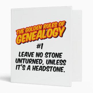 """Las normas de oro de la genealogía #1 carpeta 1"""""""