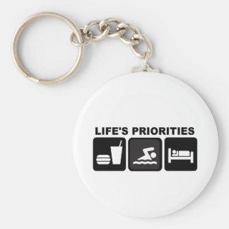 Las prioridades de la vida, nadando llavero redondo tipo pin