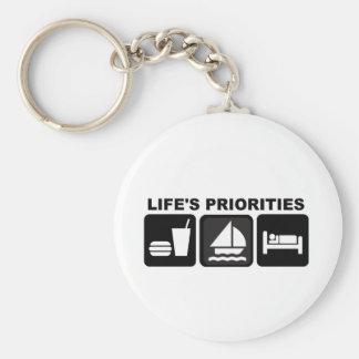 Las prioridades de la vida, navegando llavero redondo tipo pin
