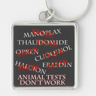 Las pruebas animales no trabajan el llavero