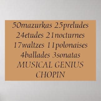 Las realizaciones de Chopin Póster