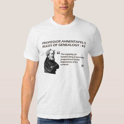 Las reglas de Ahnentafel de la genealogía #2 Camisas