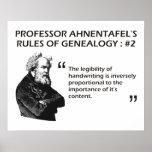 Las reglas de Ahnentafel de la genealogía #2 Impresiones