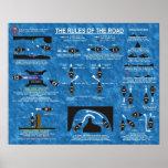 Las reglas del camino poster
