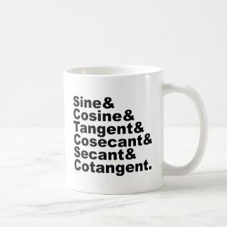 Las seis funciones trigonométricas de la taza de café