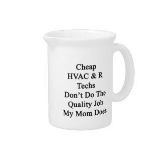 Las tecnologías baratas de la HVAC y de R no hacen Jarras De Beber