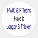 Las tecnologías de la HVAC R lo tienen más de Etiqueta Redonda