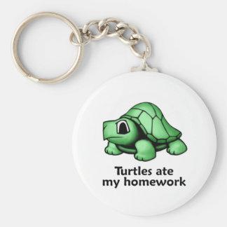 Las tortugas comieron mi preparación llavero redondo tipo pin