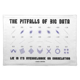Las trampas de la correlación grande de manteles individuales
