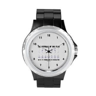 Las trampas de la correlación grande de reloj de mano