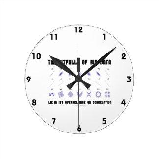 Las trampas de la correlación grande de reloj redondo mediano