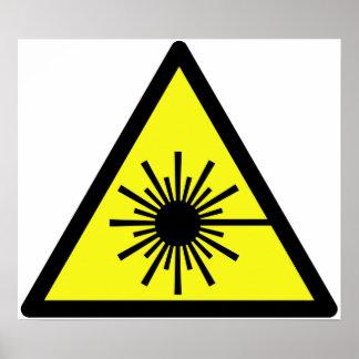 Laser_Radiation Poster