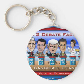 Last Candidate Standing Basic Round Button Keychain