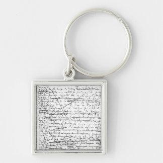 Last page of 'A la Recherche du Temps Perdu' Keychain