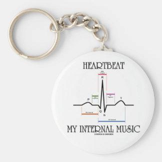 Latido del corazón mi música interna (latido del llavero redondo tipo pin