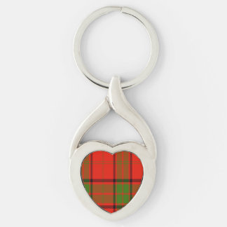 Latimer Scottish Tartan Keychain