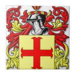Latona Coat of Arms Ceramic Tile