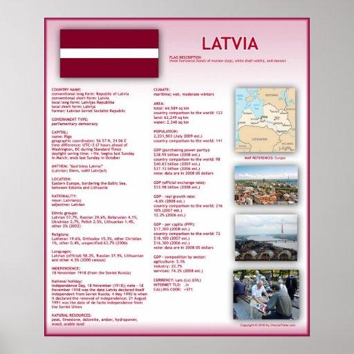 Latvia Posters