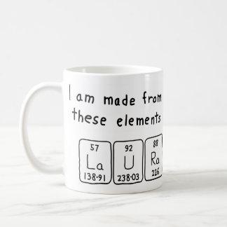 Periodic table coffee travel mugs zazzle laura periodic table name mug urtaz Gallery