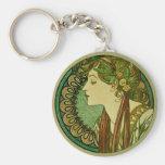 Laurel, Alphonse Mucha Vintage Art Nouveau Keychain