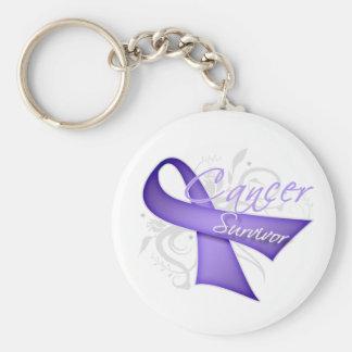 Lavender Ribbon - Cancer Survivor Basic Round Button Keychain