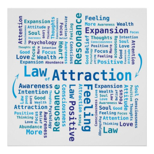 Law Of Attraction Word Cloud In Blue Colors Poster