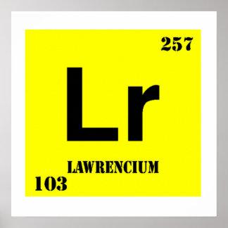 Lawrencium Impresiones