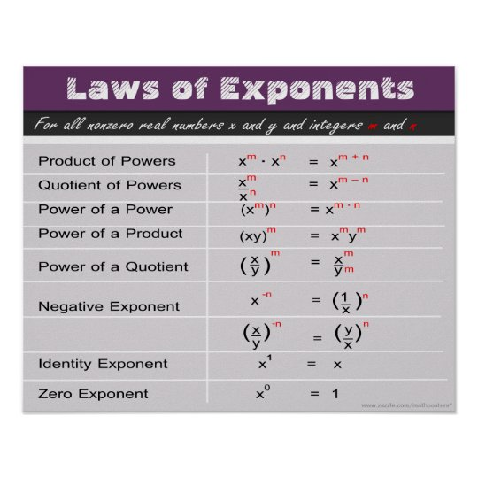 Laws Of Exponents Math Poster Zazzle Com
