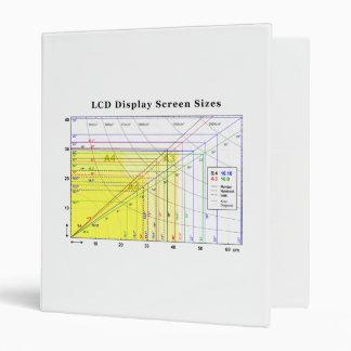 LCD Display Screen Sizes Chart 3 Ring Binder