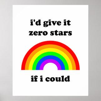 """""""Le daría poster de las estrellas cero"""""""