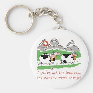 Lead Cow Keychain
