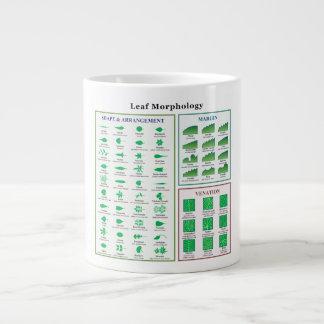 Leaf Morphology Chart Large Coffee Mug
