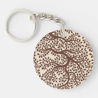 Leafy Branches Pattern Keychain