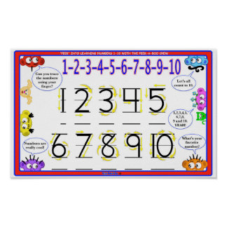 LEARNING POSTER- LEARN NUMBERS 1-10 POSTER