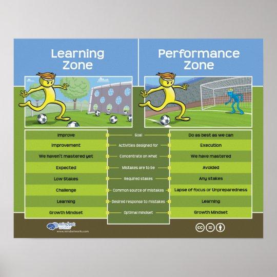 Learning Zone Vs Performance Zone Poster Zazzle Com