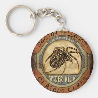 Leche de la araña llavero redondo tipo pin