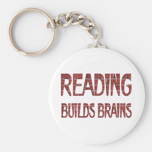 Lectura de cerebros de las estructuras llavero redondo tipo pin
