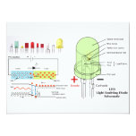 LED Light Emitting Diode Schematic Personalized Invite