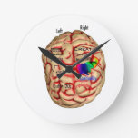 Left and Right Side of Brain Round Wall Clock