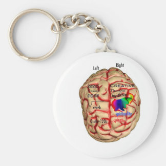 Left and Risht Side of Brain Keychain